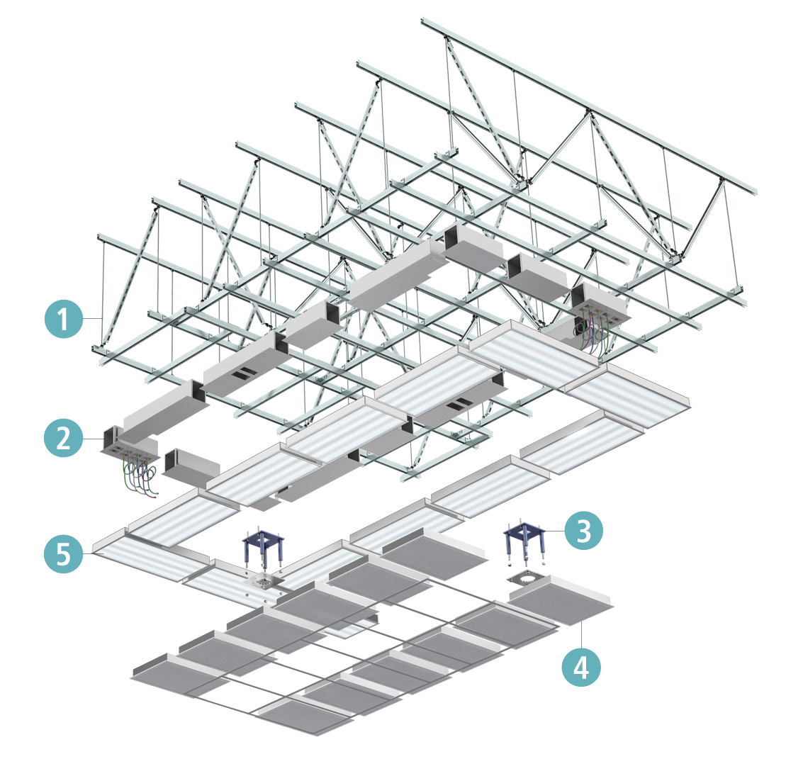 Indapt_ceiling system